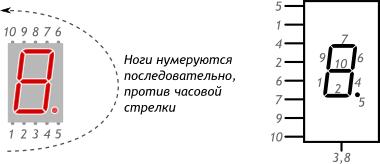 Теория. Светодиодные сборки. Семисегментный индикатор